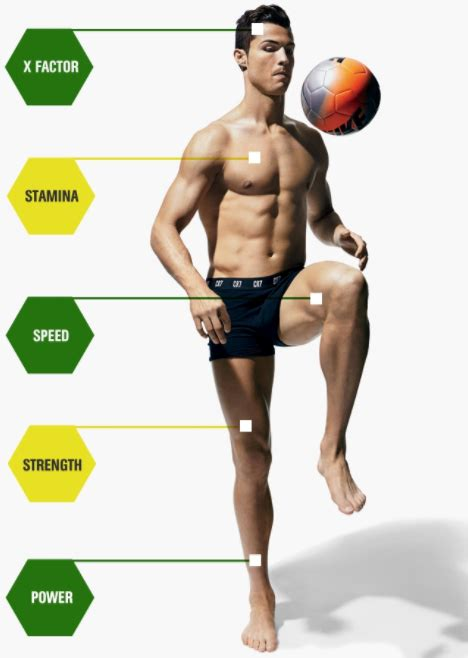Bench Dumbbell Exercises Cristiano Ronaldo Workout Routine And Diet Plan Training