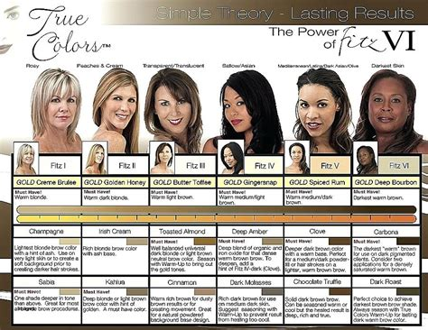 cool skin tone hair color cool skin tone hair color chart luxury true colors