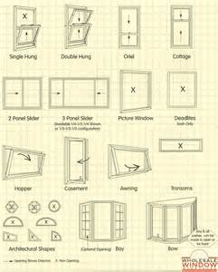 Octagon Floor Plans window styles vinyl wood amp aluminum windows long