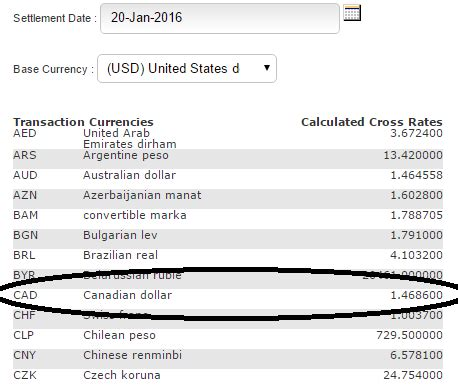 currency converter mastercard traveling on a weak canadian dollar pointshogger