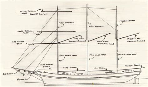 ship diagram schooner ship diagram schooner get free image about