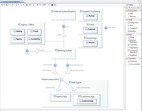 uml diagram design uml diagram designer choice image how to guide and refrence
