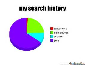 Meme Search - my search history by rghendo meme center