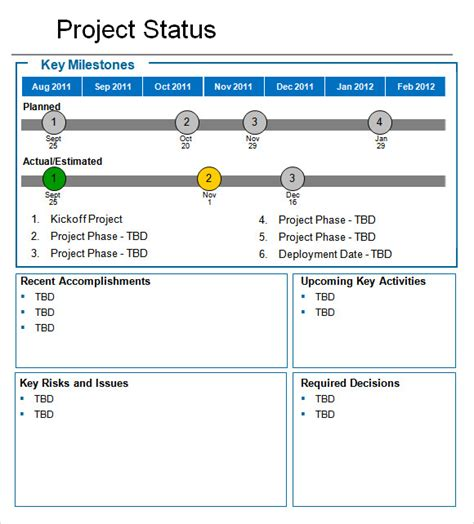 8 Status Report Sles Sle Templates Project Status Report Template Powerpoint
