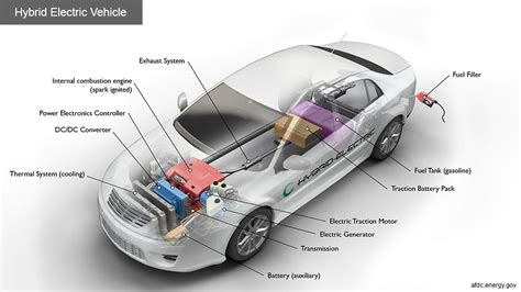 how hybrid cars work alternative fuels data center how do hybrid electric cars