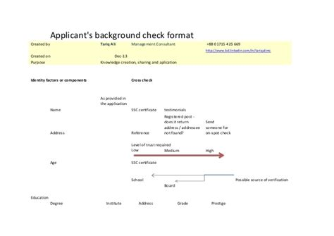 What Does A Background Check Check For Applicant S Background Check Format