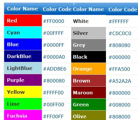 color code in html image gallery html color codes generator
