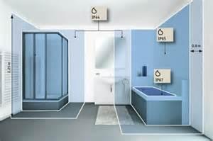 ip20 badezimmer schutzklasse und schutzart ip kennzahl ip23 ip27 ip44