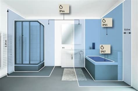 ip44 leuchten badezimmer schutzklasse und schutzart ip kennzahl ip23 ip27 ip44
