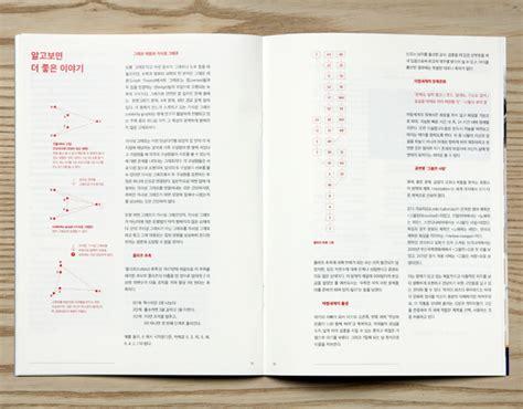 book layout program poster for theater incendies jaemin lee