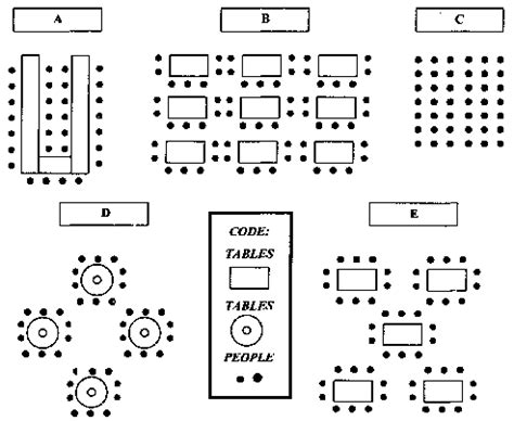 meeting room layout templates breaking through a manual for field workers and rural