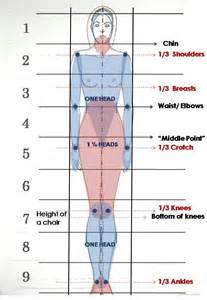 basic standing figure tutorial fashion design drawing lesson so cool fashion