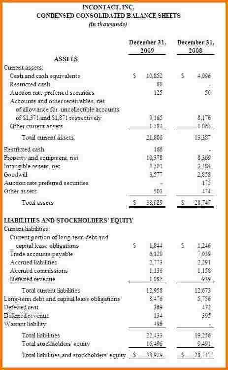 consolidated balance sheet template consolidated balance sheet template exle how to