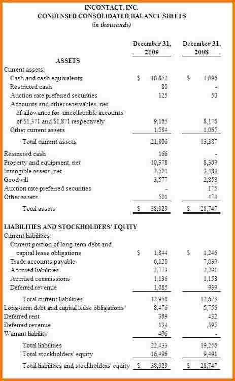 classified balance sheet authorization letter pdf