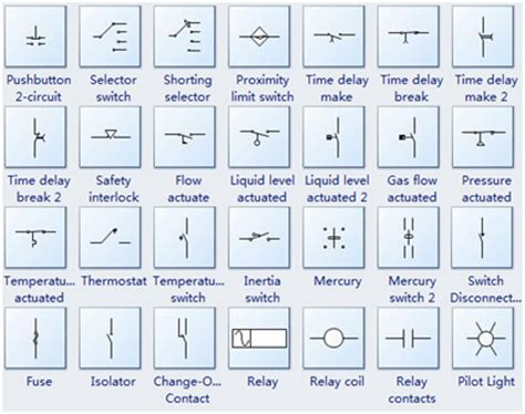electrical schematic symbols at a glance make