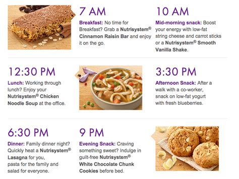 food hours on we tried one of the most popular diet plans to see what