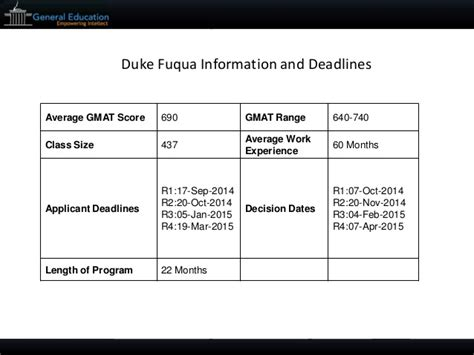 Class Size In Executive Mba Programs Duke by Duke Fuqua 2015 Mba Sle Essays Tips And Deadlines