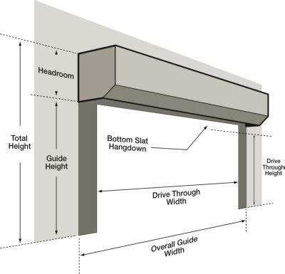 How To Measure Garage Door Size by Frequently Asked Questions 187 What Are The Order Size
