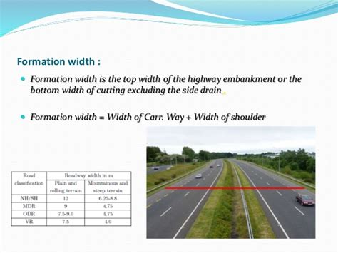 design rights definition highway geometric design