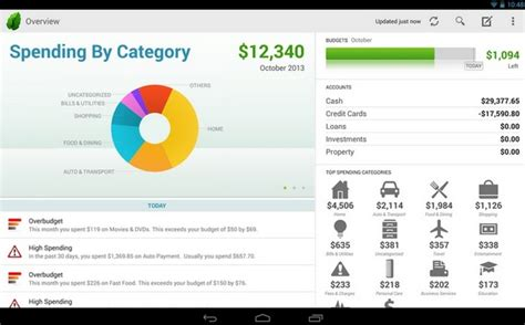 Personal Budgeting Categories Top 15 Finance And Budgeting Apps For Android