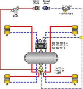 Service Trailer Brake System Relay Archives Readrutracker