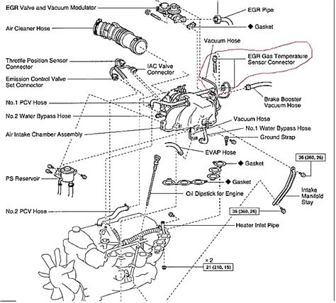 vehicle pre trip inspection diagram wiring diagrams
