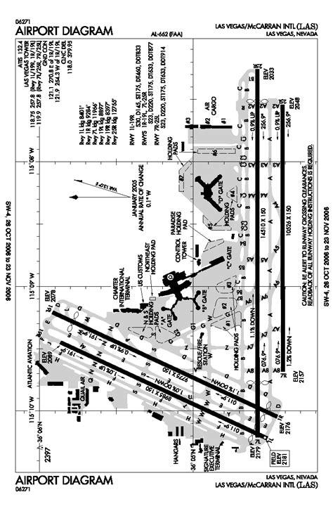 las airport diagram file las faa airport diagram gif wikimedia commons