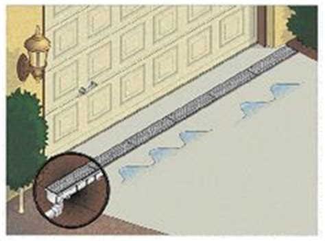 Drain In Front Of Garage Door What Is A Driveway Drain Channel Drain Or Also Called A Trench Drain And How Do You Use It