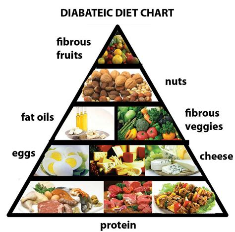 vegetables a diabetic can eat what fruits and vegetables should a diabetic eat is