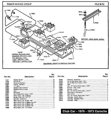 92 club car wiring diagram free wiring diagram