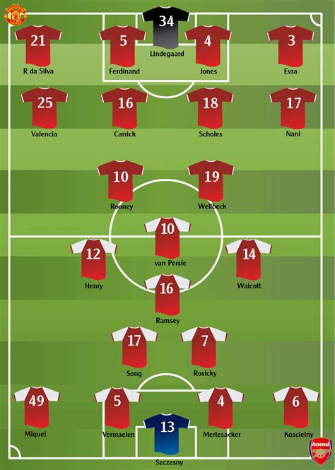 my personal manchester united xi match preview arsenal v manchester united premier league