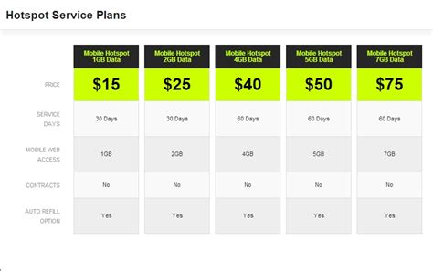 verizon phone home service plans house design plans