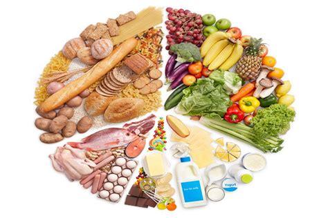 alimentazione anziano alimentazione 1 anziano su 3 si nutre