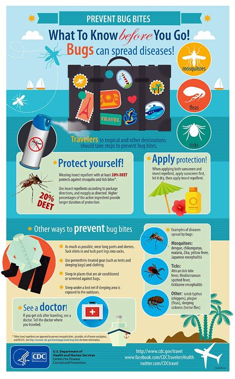 how to prevent bed bugs from spreading prevention zika virus cdc autos post
