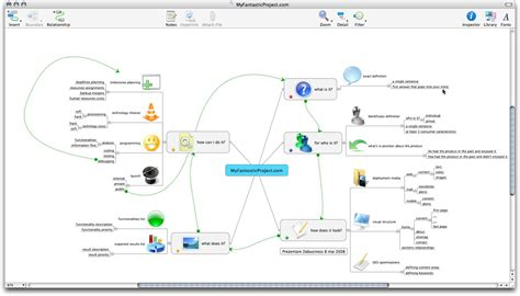 workflow map gtd workflow mindmap workflow gtd gtd workflowmap pdf 点力图库