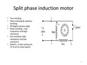 ac capacitor diagram ac solenoid diagram elsavadorla