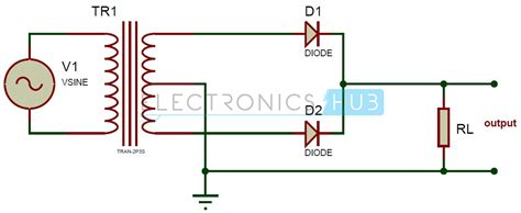 wave rectifier theory circuit working and ripple factor