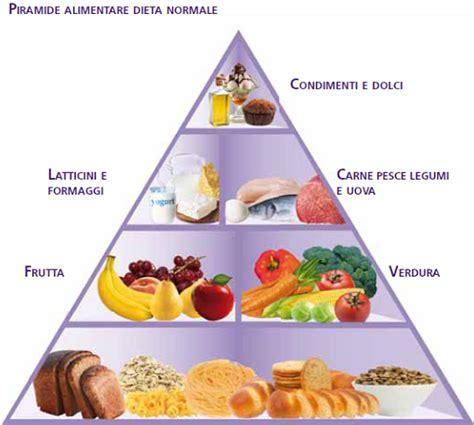 diabete alimentare il piacere di sapere dieta chetogenica come terapia