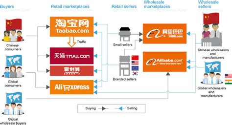 alibaba iot alibaba s 1 billion ipo the numbers to know zdnet