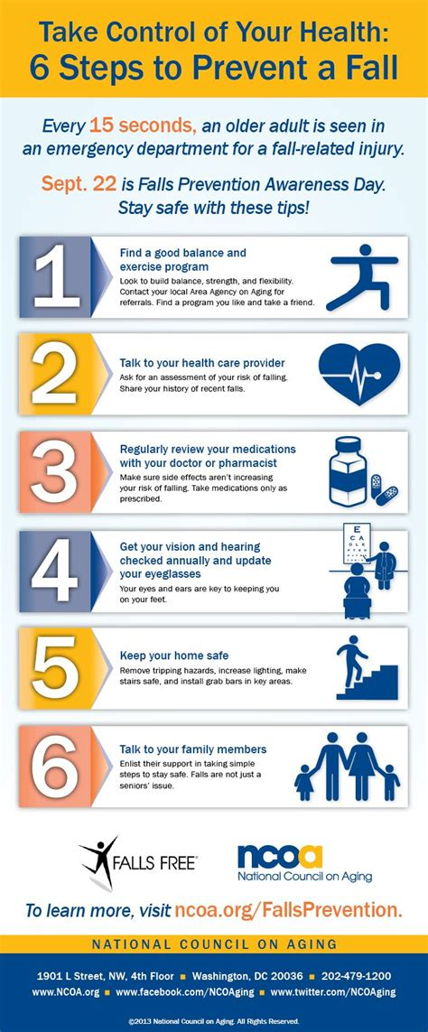 Practical Ways To Prevent Hazards And Risks Caregiving 89 Best Preventing Falls Images On Caregiver Bathroom Safety And Fall Facts