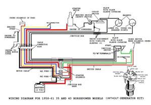 1959 35hp evinrude lark ignition wiring question page 1 iboats boating forums 653930