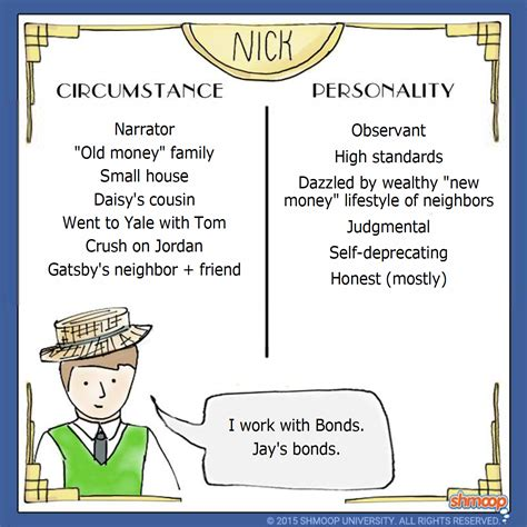 character analysis the great gatsby jordan nick carraway in the great gatsby
