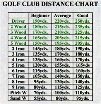 1 wood golf club distance ping golf brand