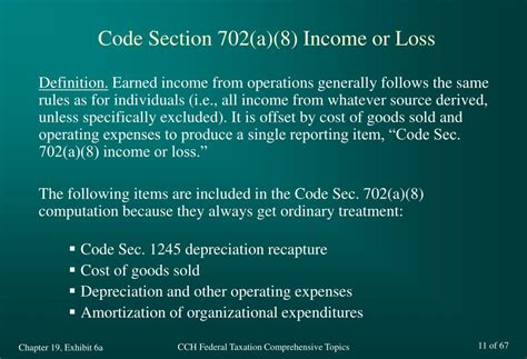 ppt cch federal taxation comprehensive topics chapter 19