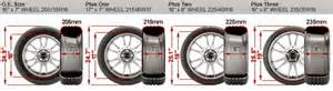 Diameter Of Truck Wheels Nissan Skyline Gt R S In The Usa Can I Run Different