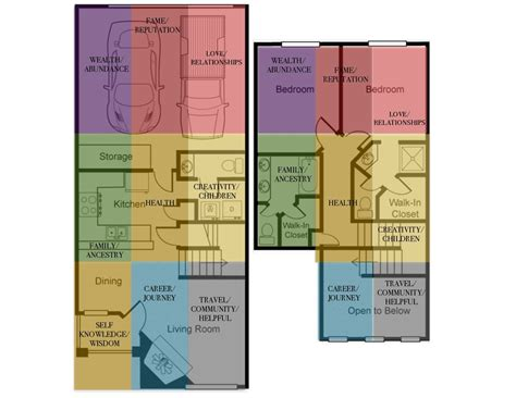 how do i align the bagua map my floorplan and why