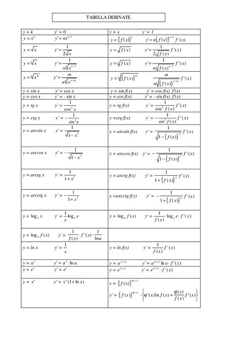 tavola derivate tabella derivate docsity