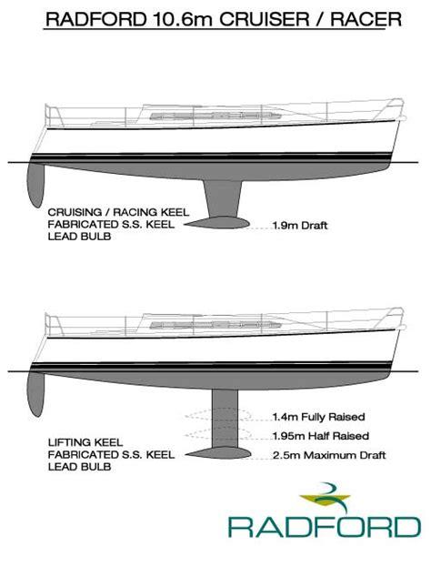 yacht keel types keel do bbb 12 nua bygu