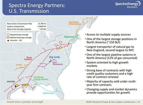 texas eastern transmission map gas marcellus pipeline boom sets stage for a 30 bcf a day tsunami seeking alpha