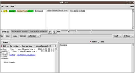 git expert tutorial common git commands by git experts tekslate git tutorials